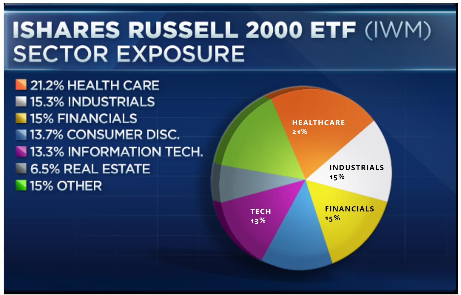 graycelladvisors.com ~ Russell
